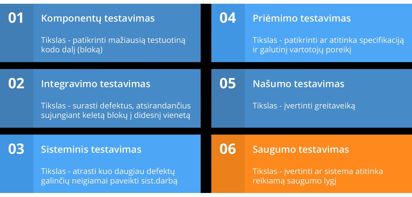 sistemingas prekybos atgalinis testavimas)